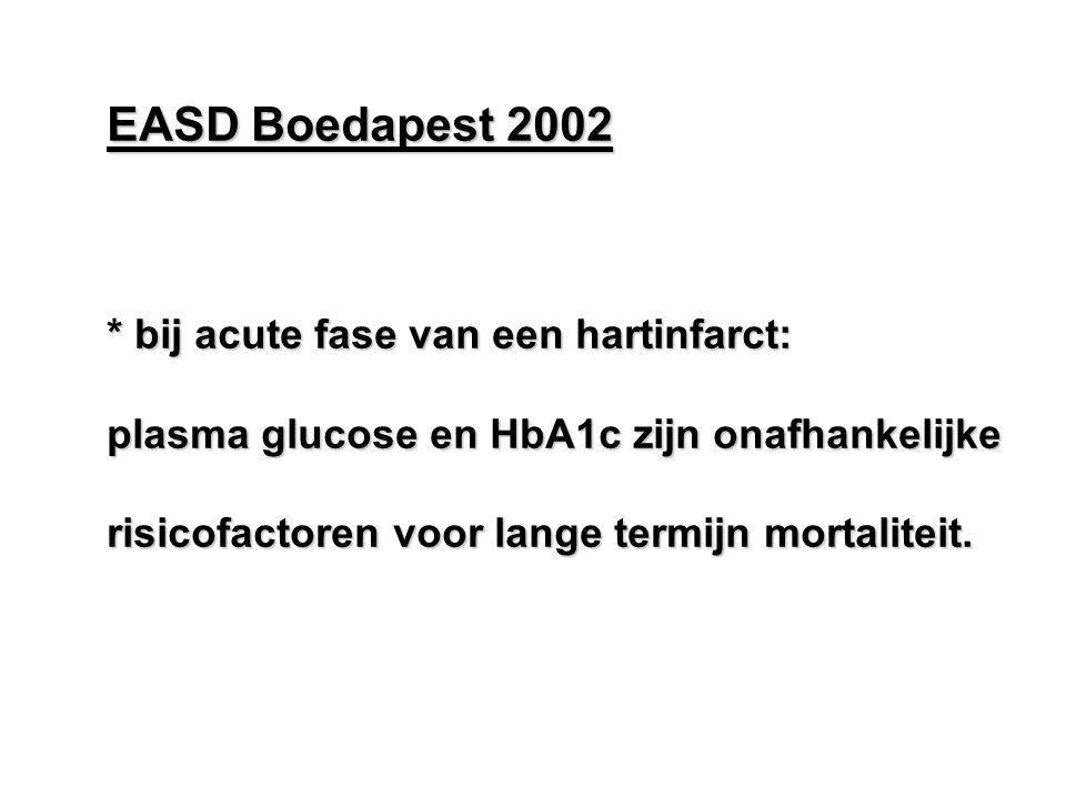 EASD Boedapest 2002 * bij acute fase van een hartinfarct: