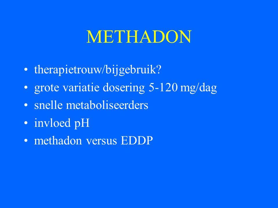 METHADON therapietrouw/bijgebruik