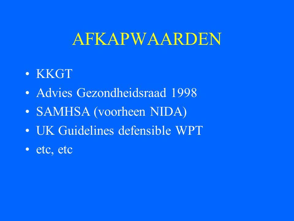 AFKAPWAARDEN KKGT Advies Gezondheidsraad 1998 SAMHSA (voorheen NIDA)