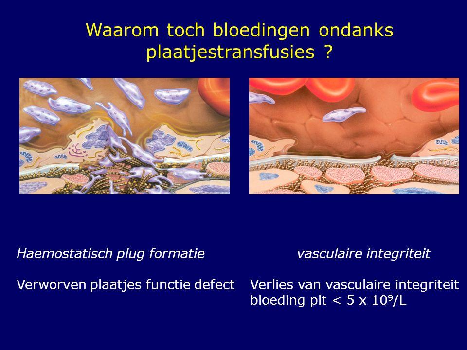 Waarom toch bloedingen ondanks plaatjestransfusies