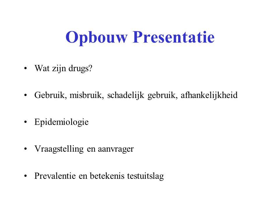 Opbouw Presentatie Wat zijn drugs