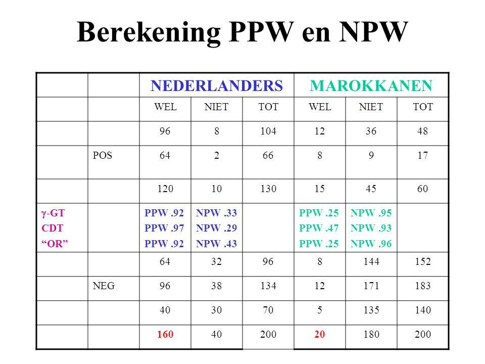 Berekening PPW en NPW NEDERLANDERS MAROKKANEN WEL NIET TOT 96 8 104 12