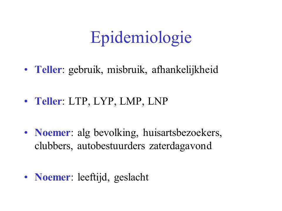 Epidemiologie Teller: gebruik, misbruik, afhankelijkheid