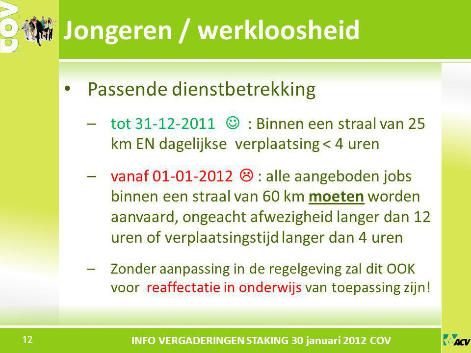 Jongeren / werkloosheid
