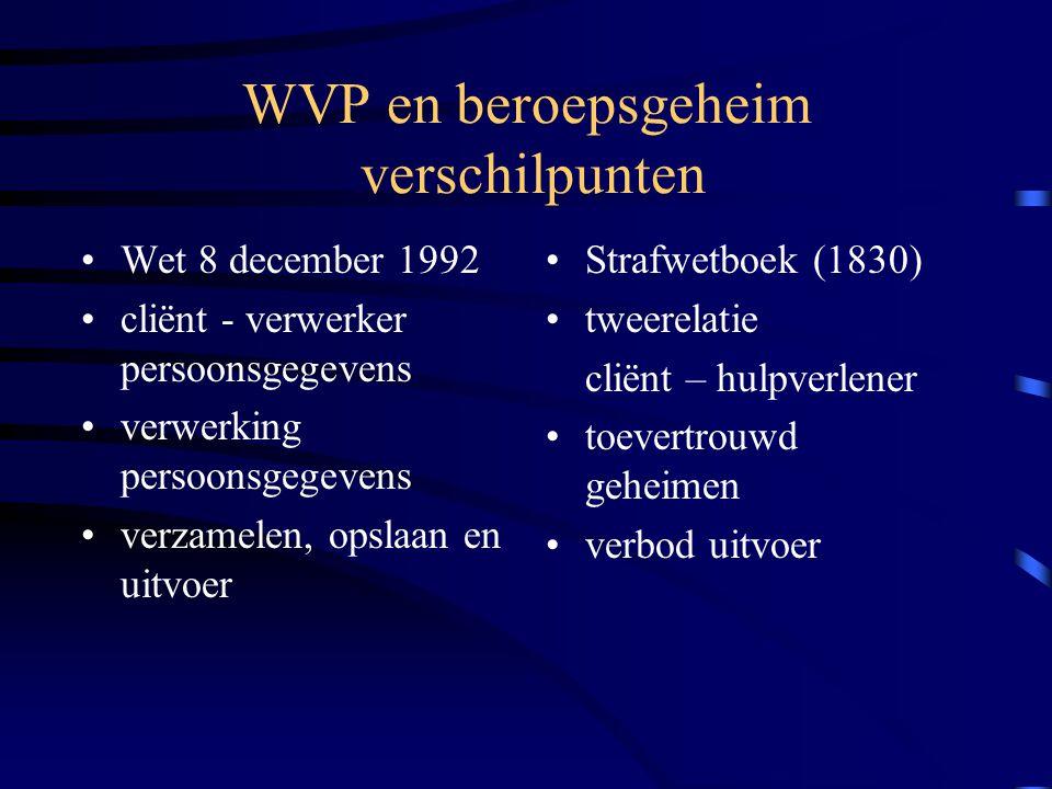WVP en beroepsgeheim verschilpunten