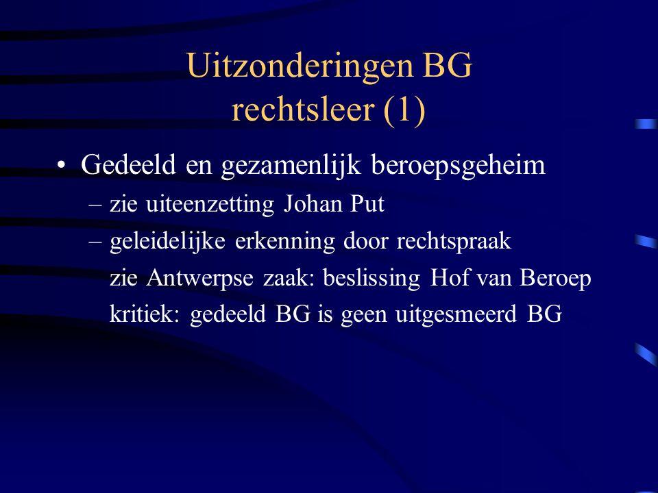 Uitzonderingen BG rechtsleer (1)