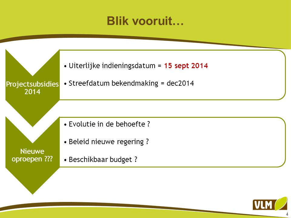 Blik vooruit… Projectsubsidies 2014