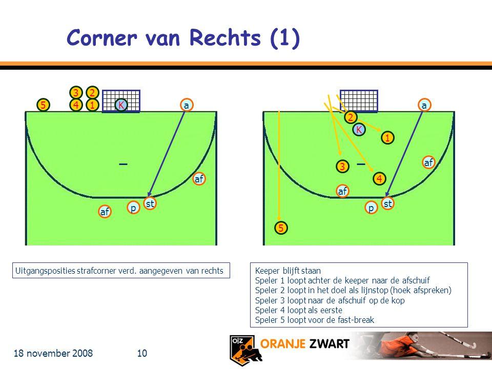 Corner van Rechts (1) 3 2 5 4 1 K a a 2 K 1 af 3 af 4 af st st p p af