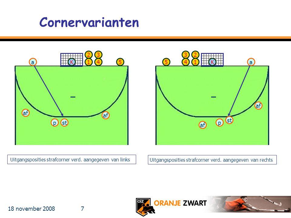 Cornervarianten 2 3 3 2 a K 1 4 5 5 4 1 K a af af af st p st p af