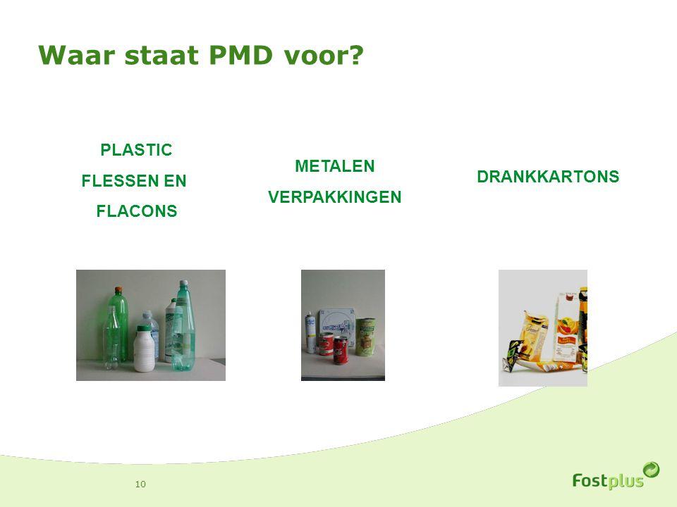 Waar staat PMD voor PLASTIC FLESSEN EN METALEN FLACONS VERPAKKINGEN