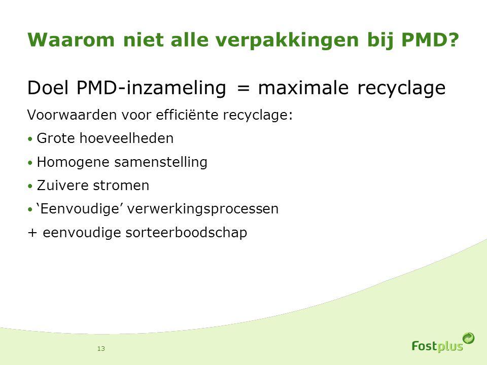 Waarom niet alle verpakkingen bij PMD