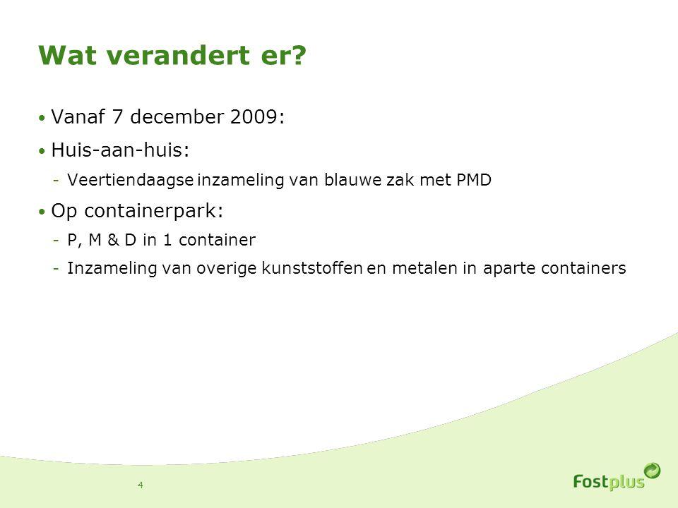 Wat verandert er Vanaf 7 december 2009: Huis-aan-huis: