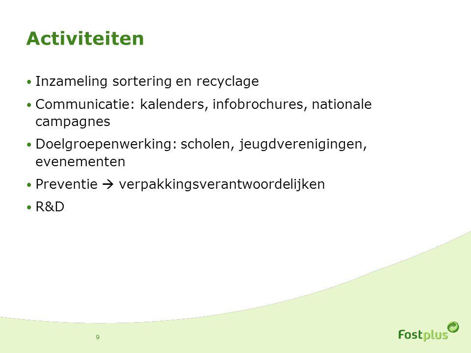 Activiteiten Inzameling sortering en recyclage