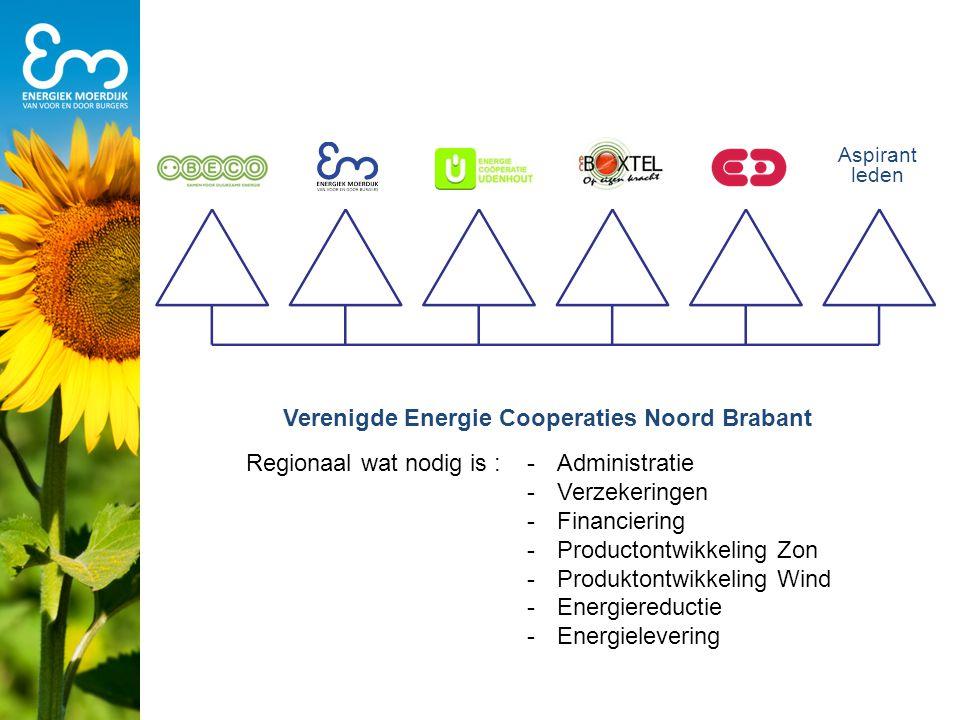 Verenigde Energie Cooperaties Noord Brabant