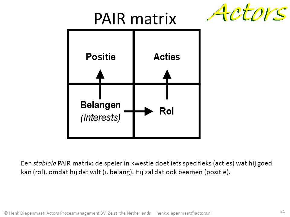 PAIR matrix