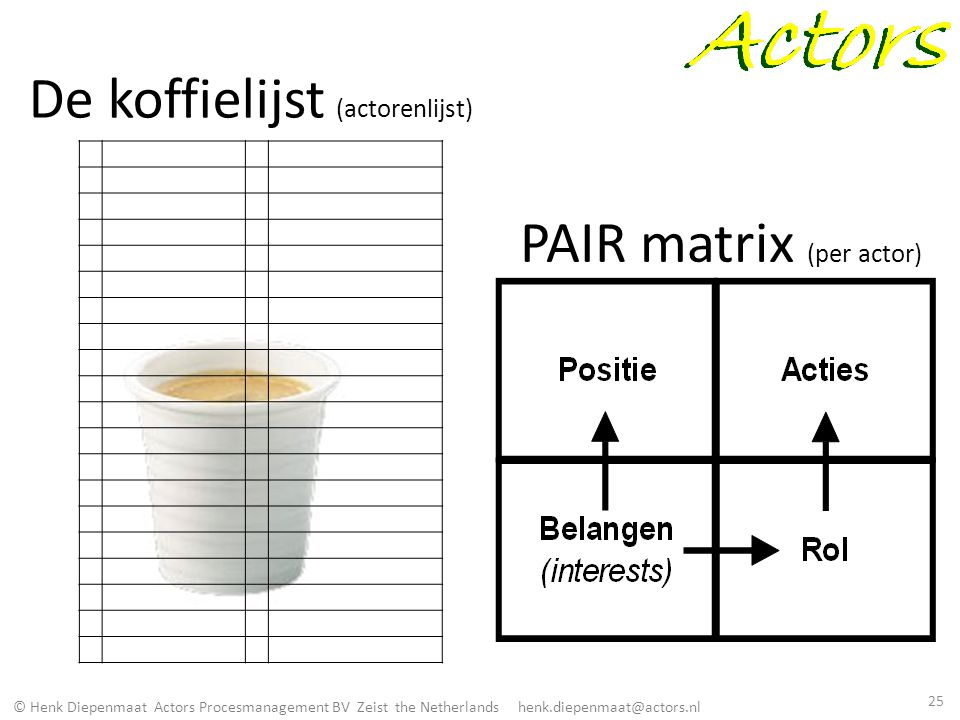 PAIR matrix (per actor)
