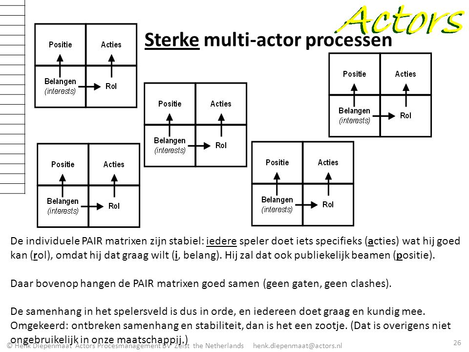 Sterke multi-actor processen