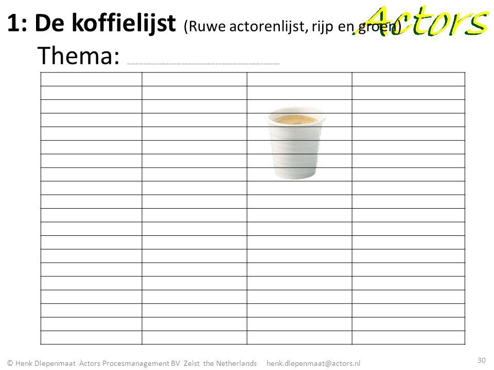 1: De koffielijst (Ruwe actorenlijst, rijp en groen)