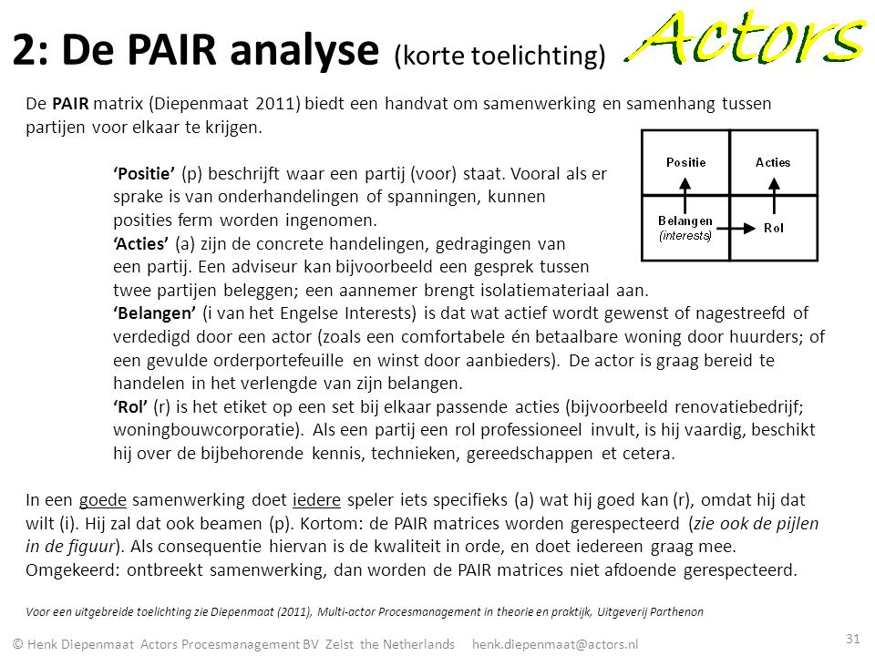 2: De PAIR analyse (korte toelichting)