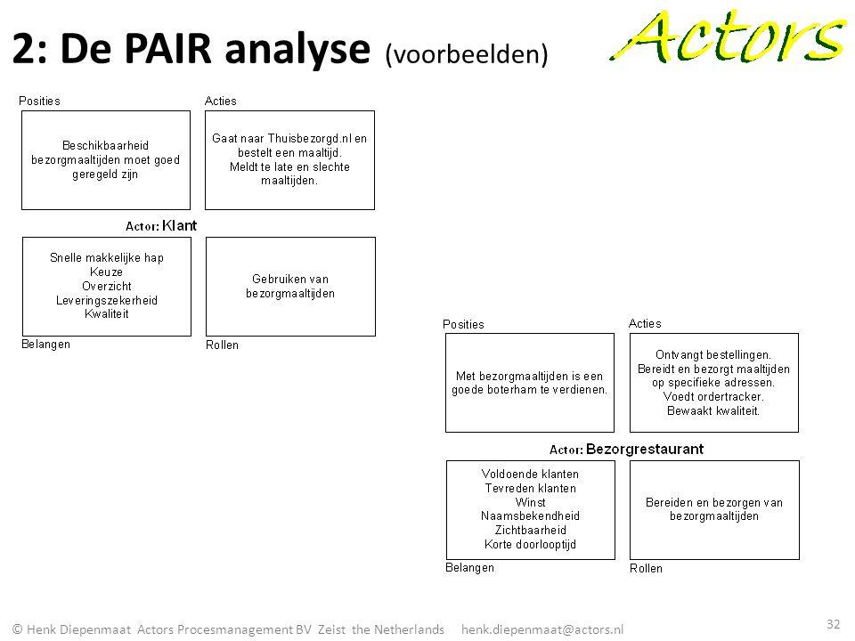 2: De PAIR analyse (voorbeelden)