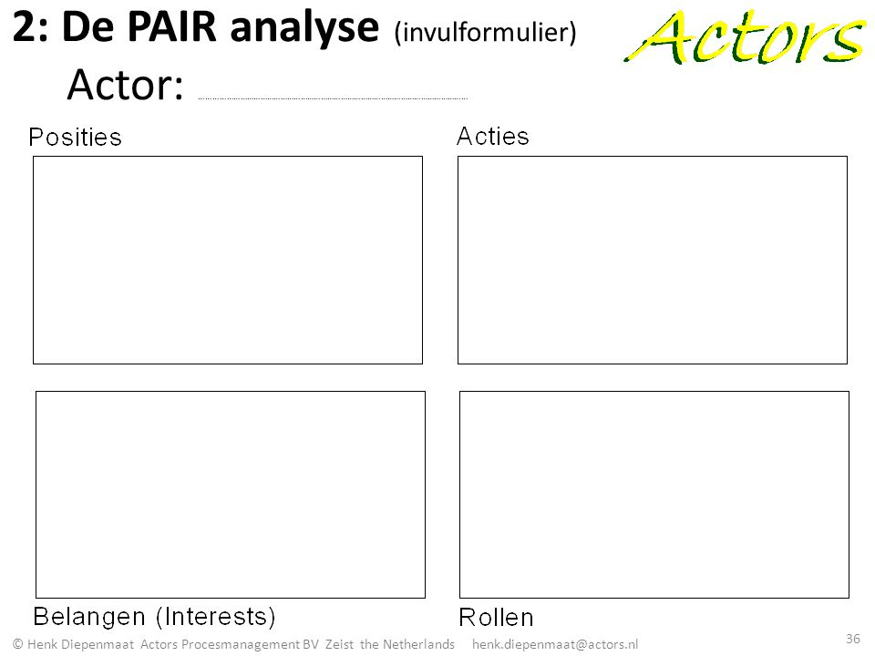 2: De PAIR analyse (invulformulier)
