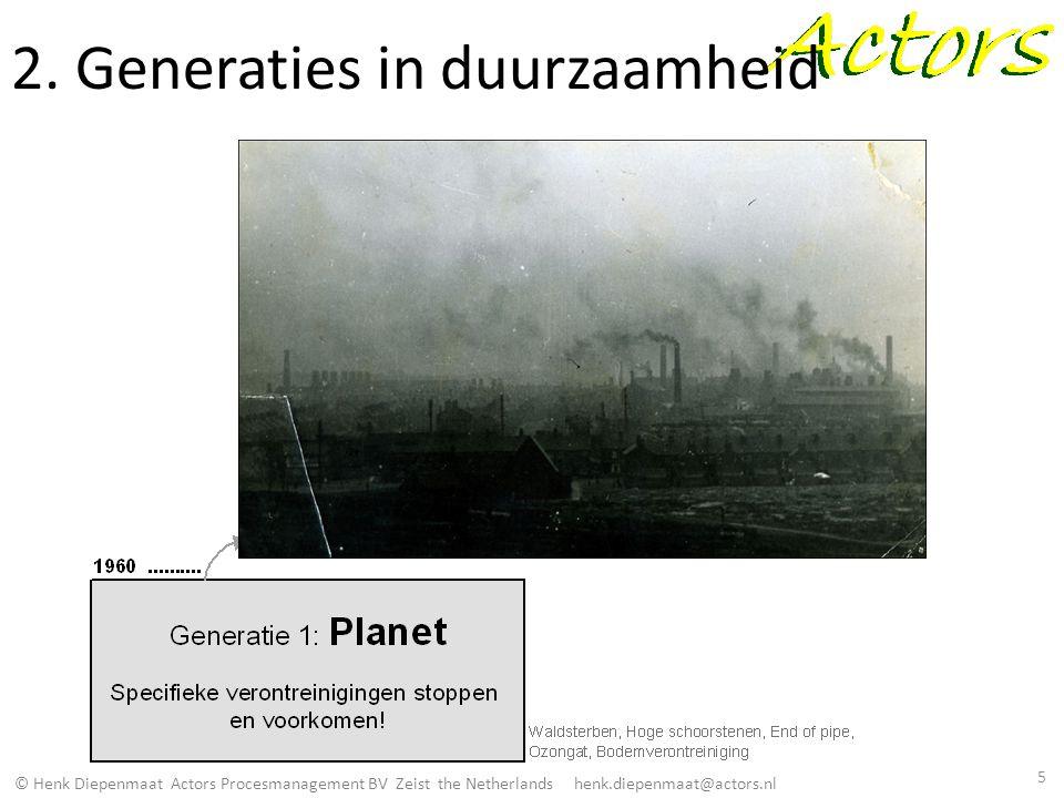 2. Generaties in duurzaamheid