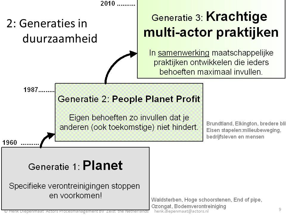 2: Generaties in duurzaamheid