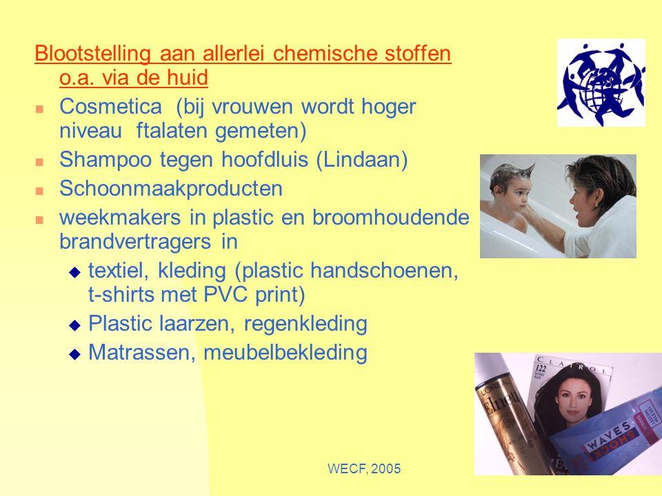 Blootstelling aan allerlei chemische stoffen o.a. via de huid