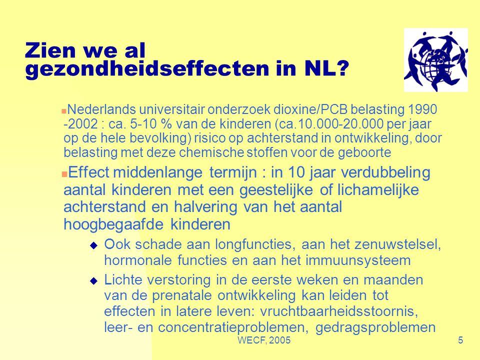 Zien we al gezondheidseffecten in NL