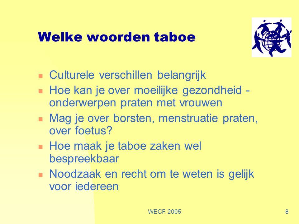 Welke woorden taboe Culturele verschillen belangrijk