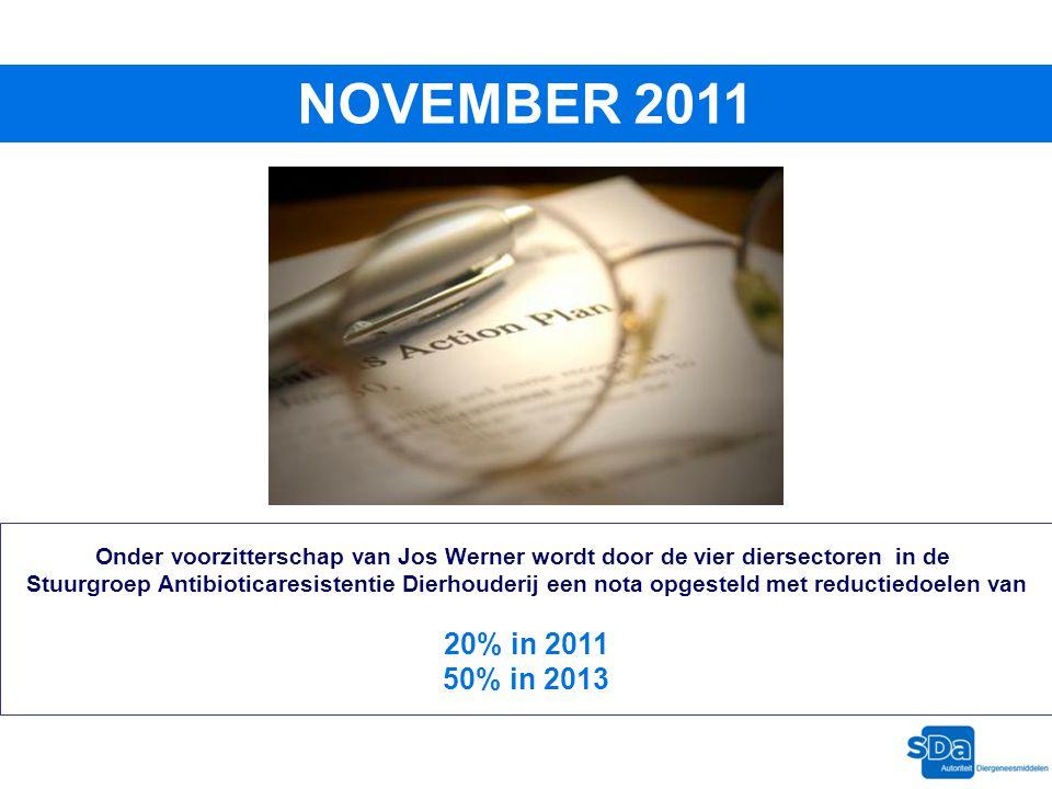 NOVEMBER 2011 Onder voorzitterschap van Jos Werner wordt door de vier diersectoren in de.