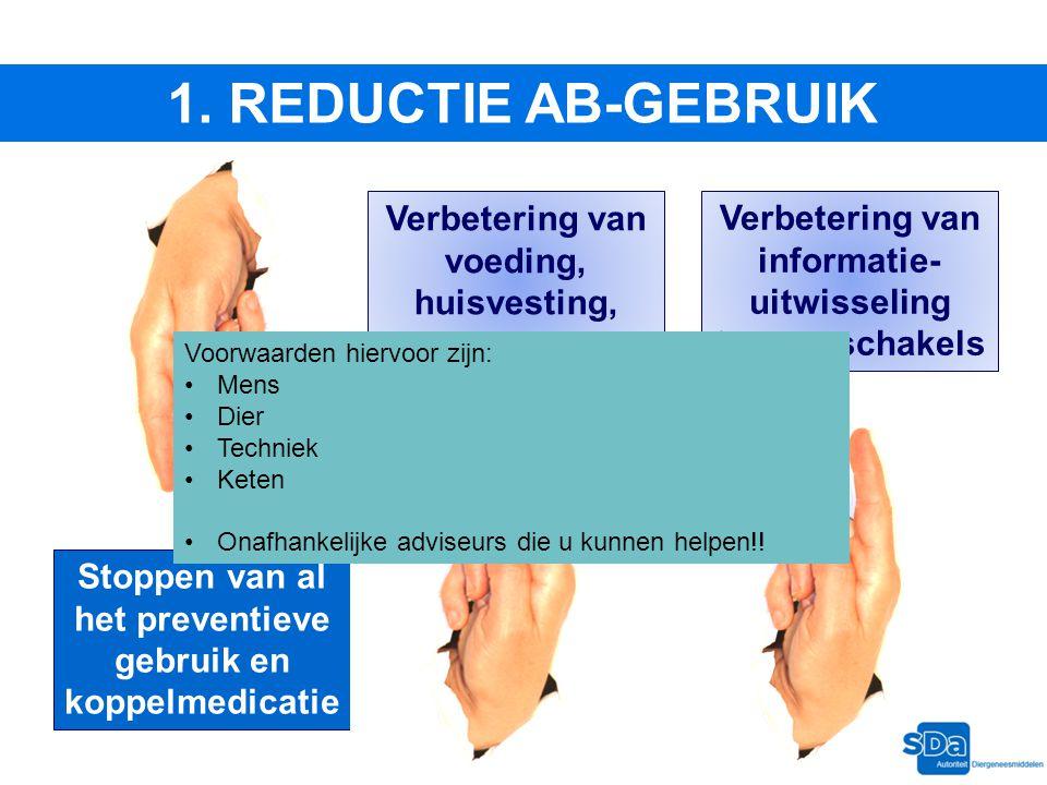 1. REDUCTIE AB-GEBRUIK Verbetering van voeding, huisvesting, etcetera