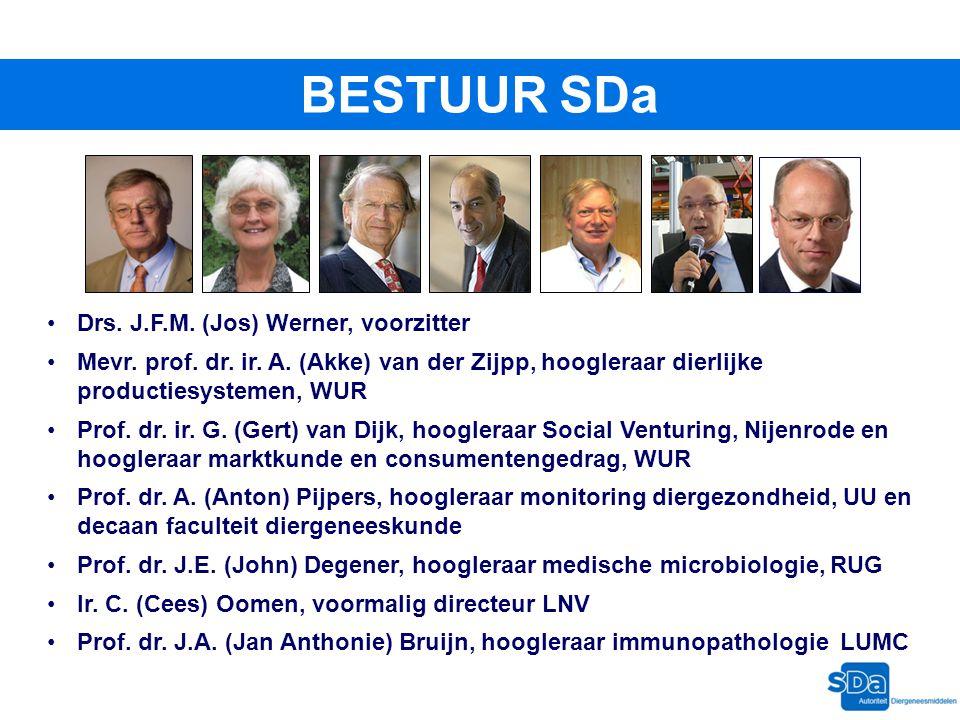 BESTUUR SDa Drs. J.F.M. (Jos) Werner, voorzitter
