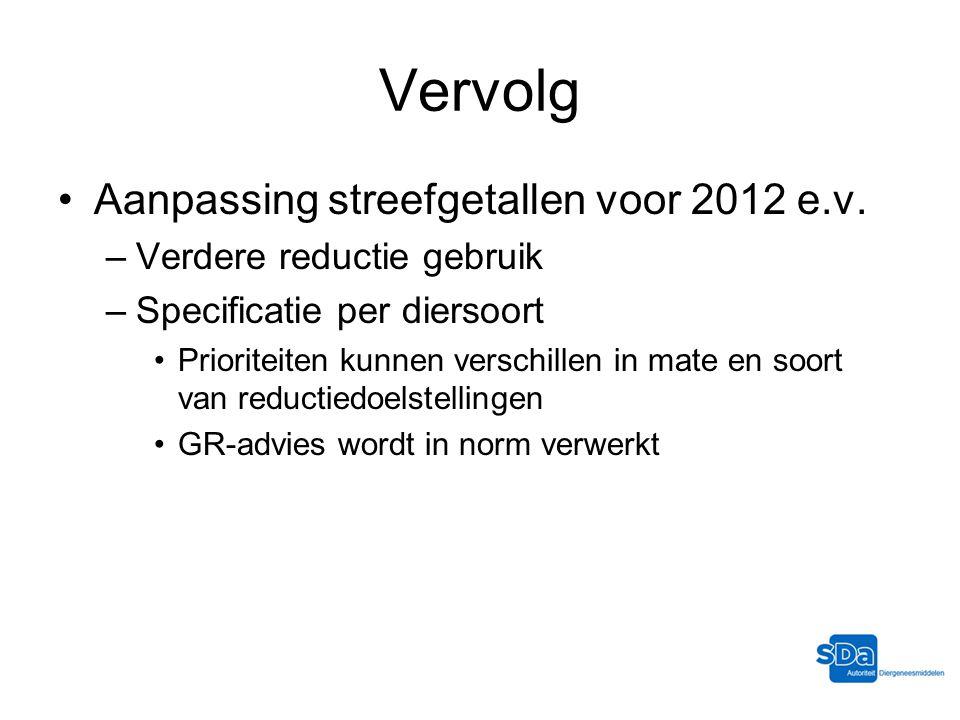 Vervolg Aanpassing streefgetallen voor 2012 e.v.