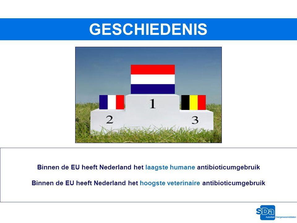 Binnen de EU heeft Nederland het laagste humane antibioticumgebruik