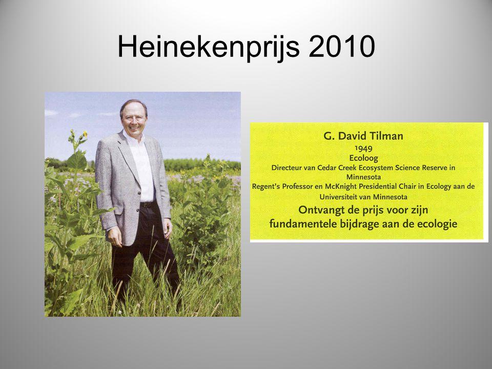 Heinekenprijs 2010