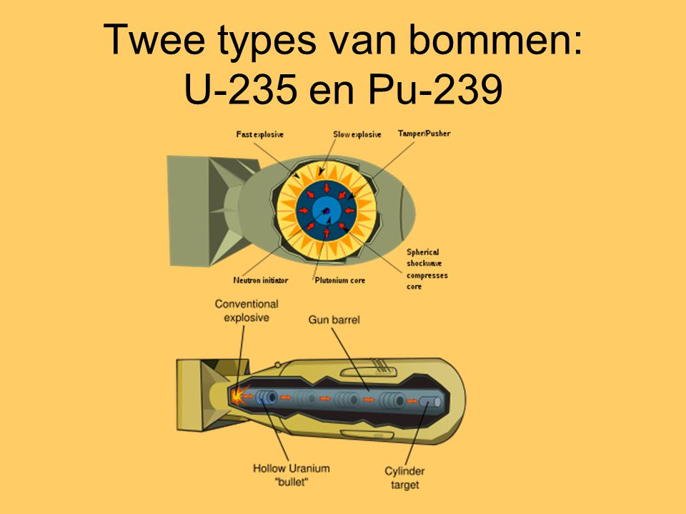 Twee types van bommen: U-235 en Pu-239