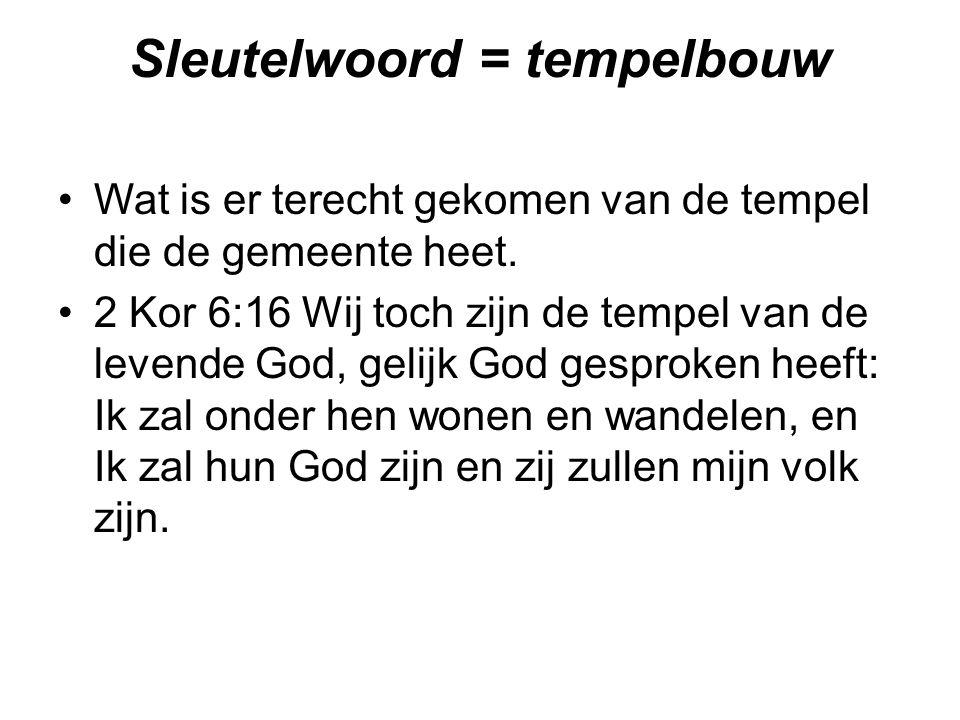 Sleutelwoord = tempelbouw