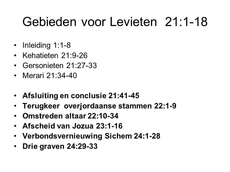 Gebieden voor Levieten 21:1-18