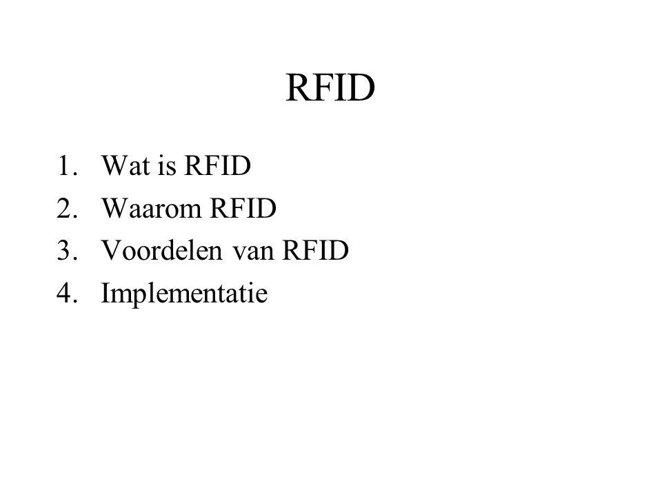 RFID Wat is RFID Waarom RFID Voordelen van RFID Implementatie