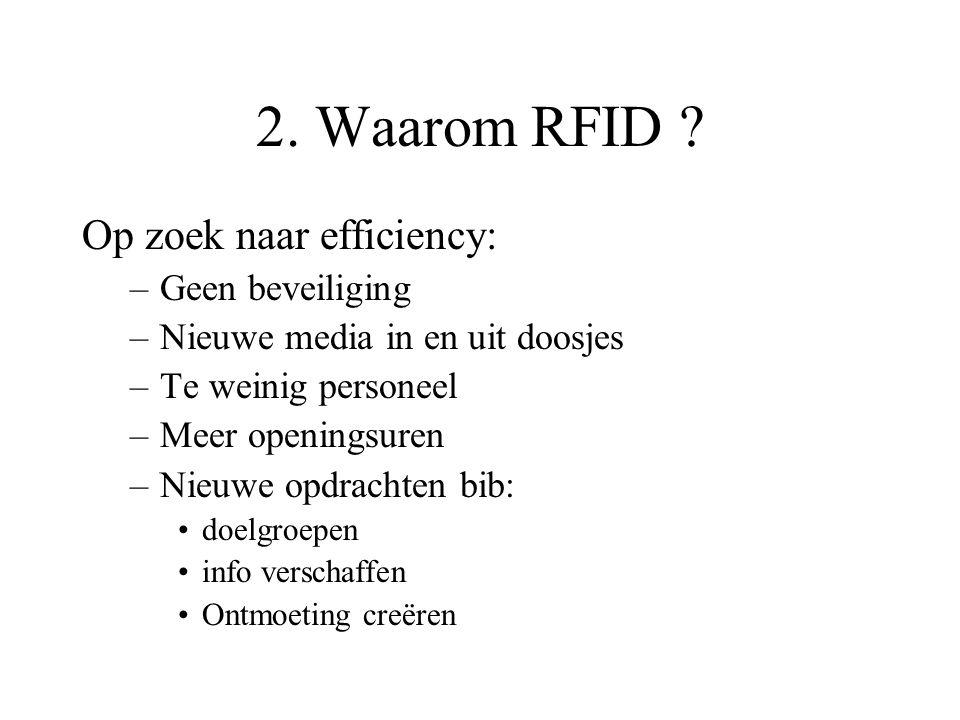 2. Waarom RFID Op zoek naar efficiency: Geen beveiliging