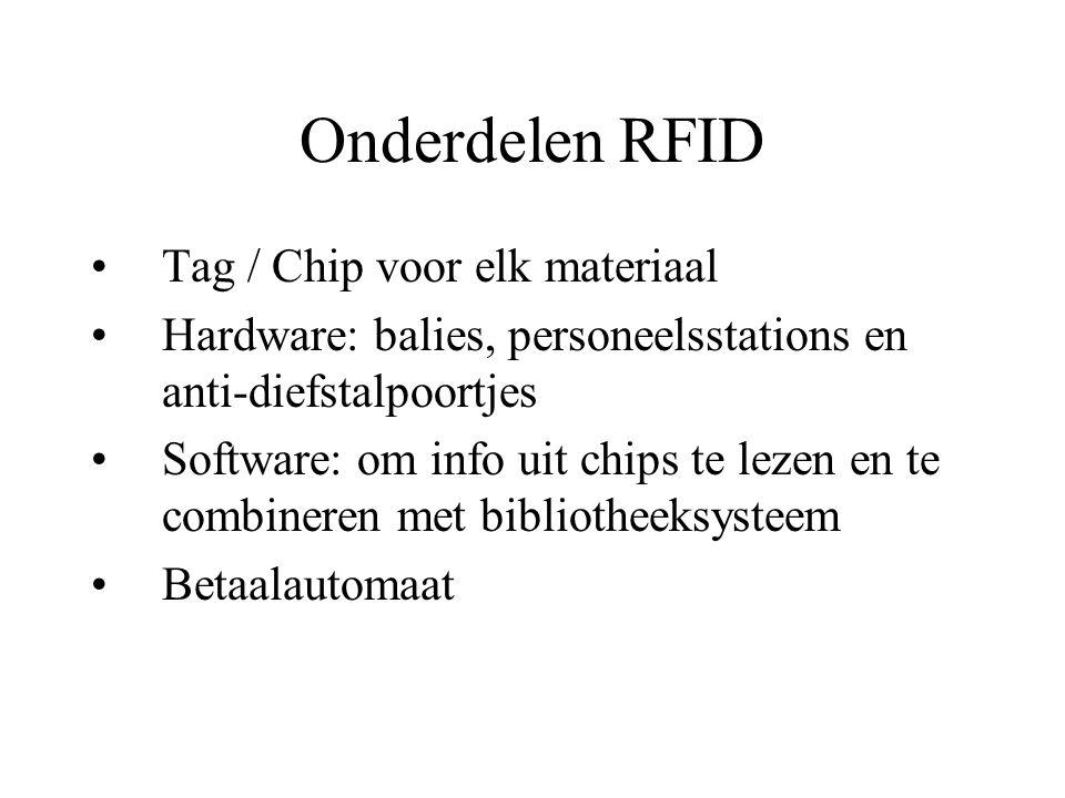 Onderdelen RFID Tag / Chip voor elk materiaal
