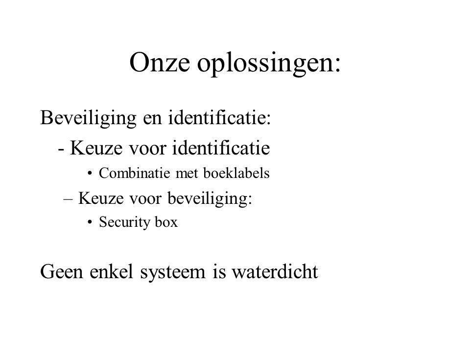 Onze oplossingen: Beveiliging en identificatie: