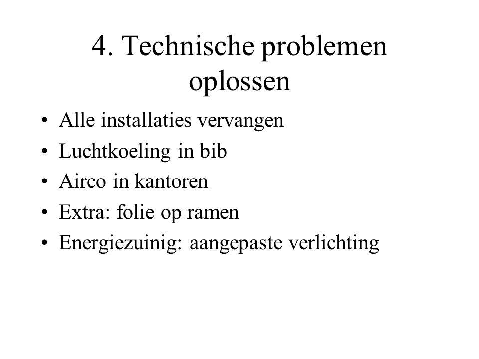 4. Technische problemen oplossen