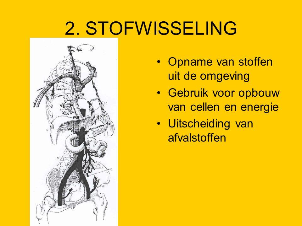 2. STOFWISSELING Opname van stoffen uit de omgeving