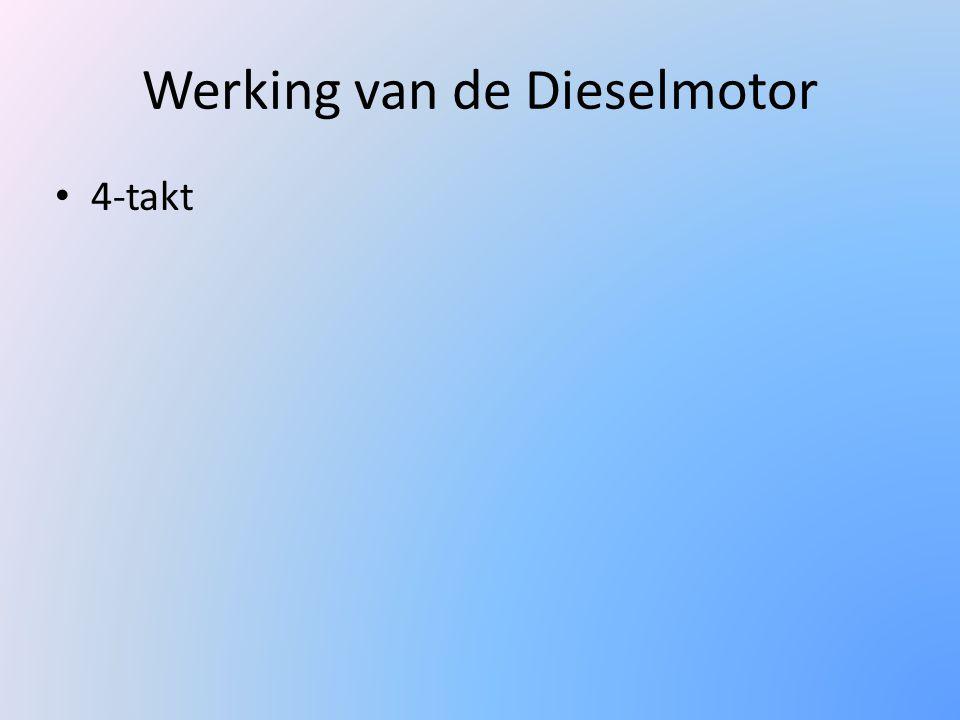 Werking van de Dieselmotor