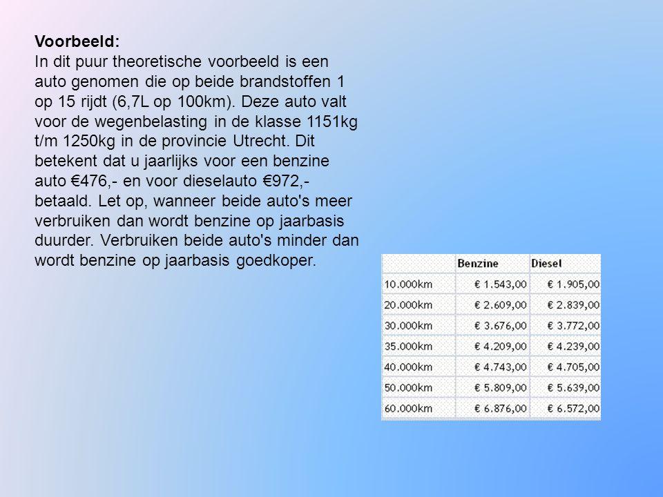 Benzine Diesel. 10.000km. € 1.543,00. € 1.905,00. 20.000km. € 2.609,00. € 2.839,00. 30.000km.