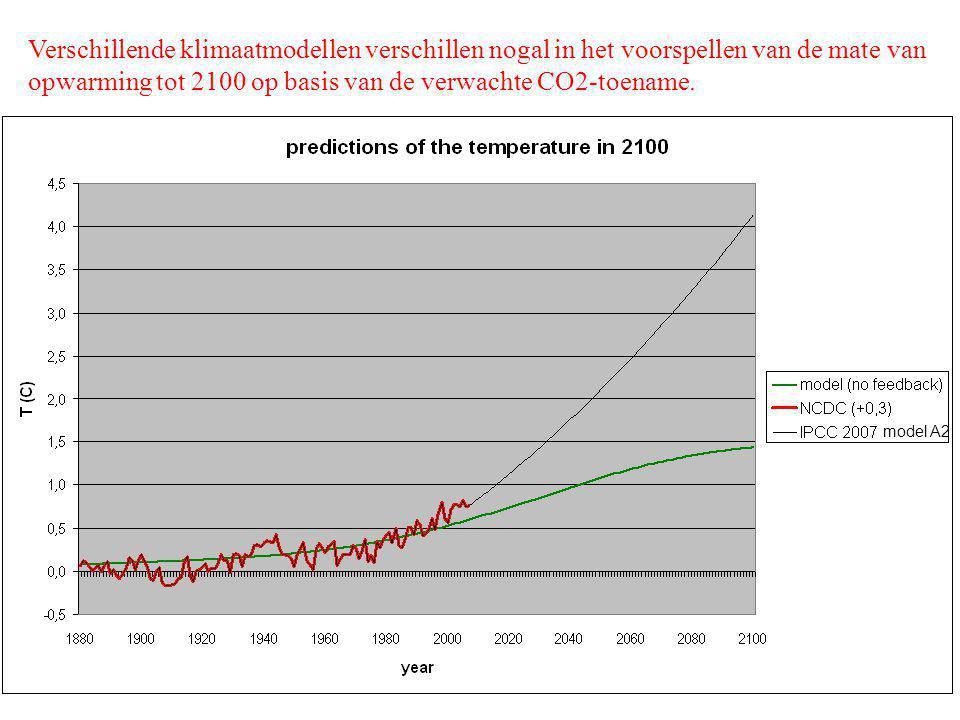 Verschillende klimaatmodellen verschillen nogal in het voorspellen van de mate van opwarming tot 2100 op basis van de verwachte CO2-toename.