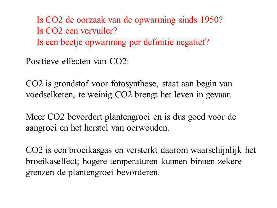 Is CO2 de oorzaak van de opwarming sinds 1950