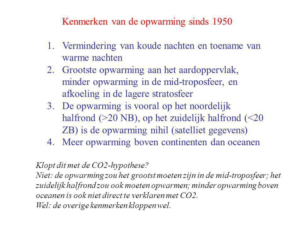 Kenmerken van de opwarming sinds 1950